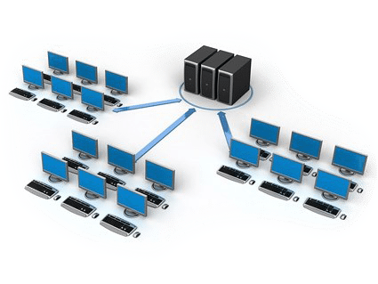 cloud backup solutions australia